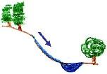 Oberflaechenabfluss